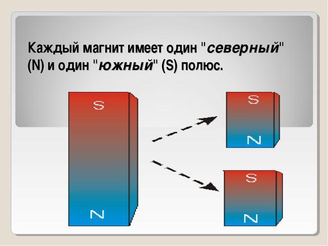 """Каждый магнит имеет один """"северный"""" (N) и один """"южный"""" (S) полюс."""