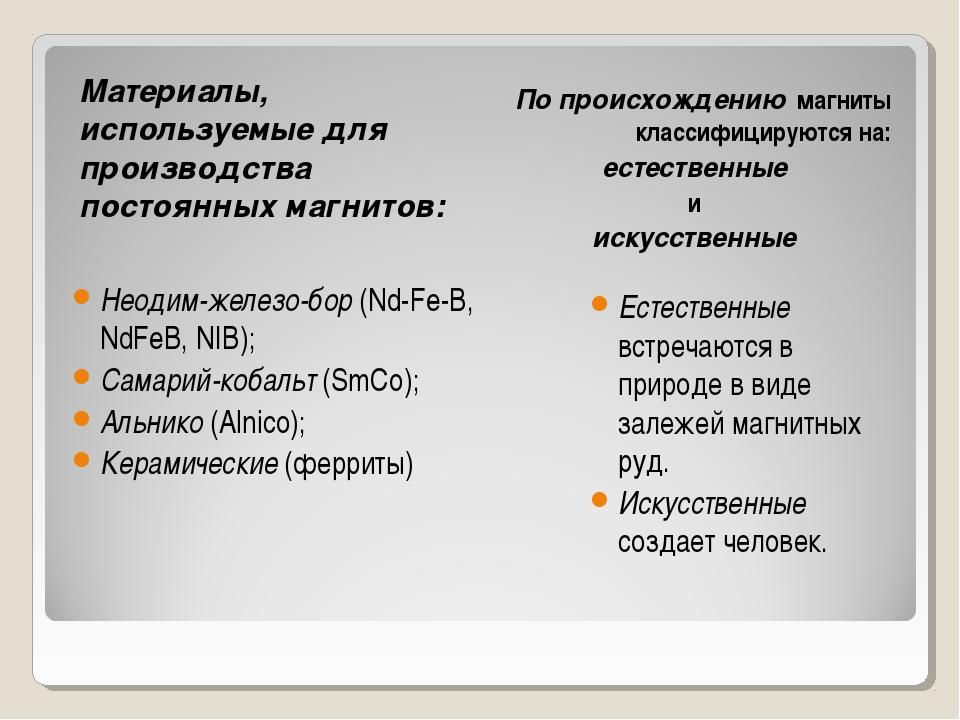Материалы, используемые для производства постоянных магнитов: По происхождени...