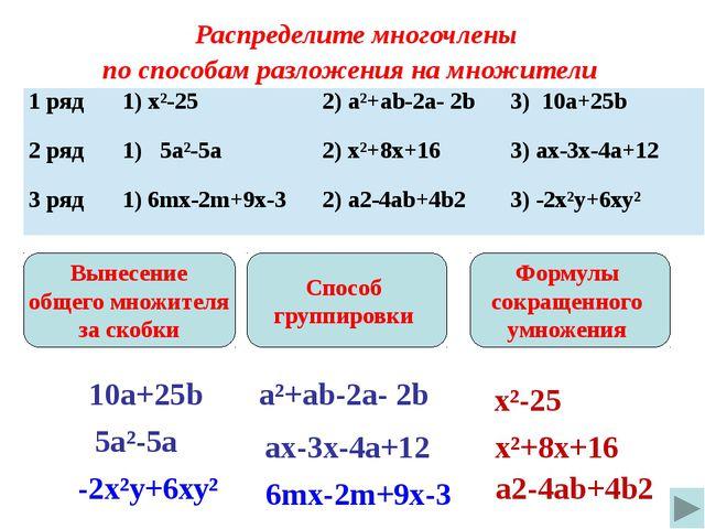 Распределите многочлены по способам разложения на множители Вынесение общего...