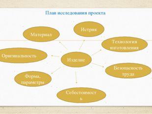 План исследования проекта Изделие Оригинальность Форма, параметры Себестоимос