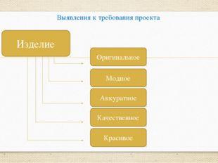 Выявления к требования проекта Изделие Оригинальное Аккуратное Качественное К