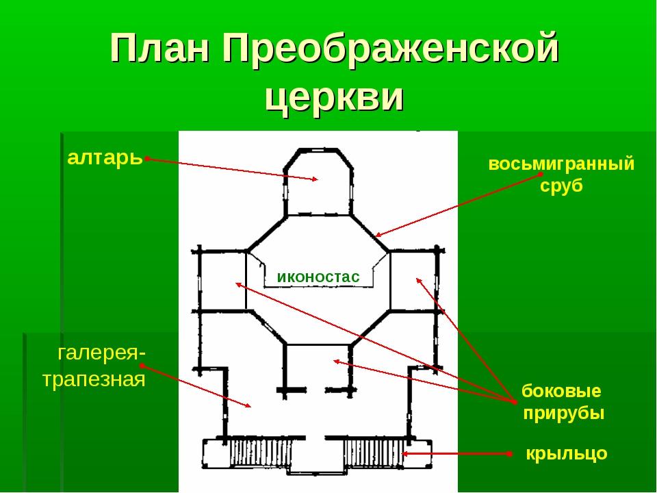 План Преображенской церкви алтарь галерея-трапезная восьмигранный сруб крыльц...