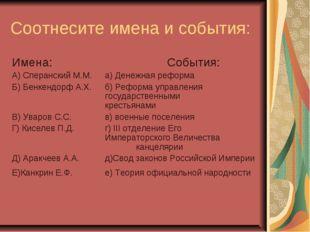 Соотнесите имена и события: Имена:События: А) Сперанский М.М.а) Денежная