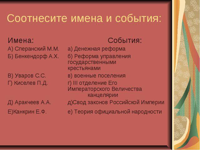 Соотнесите имена и события: Имена:События: А) Сперанский М.М.а) Денежная...
