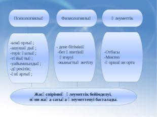 Минск 2008 Психологиялық Физиологиялық Әлеуметтік -ызақорлық; -ашушаңдық; -т