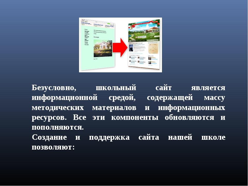 Безусловно, школьный сайт является информационной средой, содержащей массу ме...