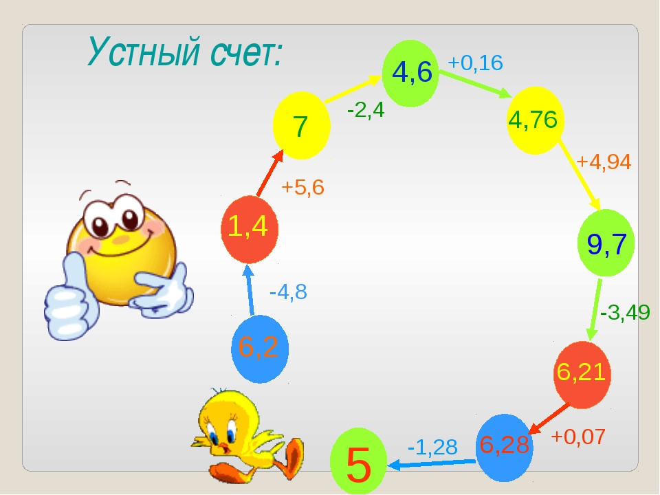 6,2 -4,8 1,4 +5,6 7 -2,4 4,6 +0,16 4,76 +4,94 9,7 -3,49 6,21 +0,07 6,28 -1,2...
