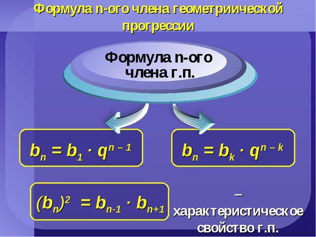Формула n-ого члена геометриической прогрессии – характеристическое свойство...