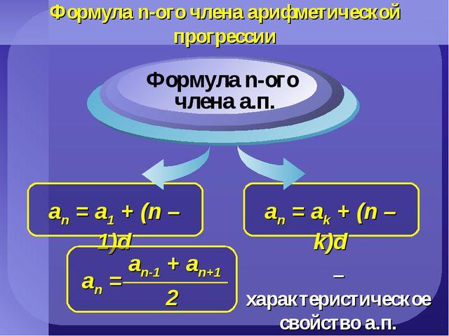 Формула n-ого члена арифметической прогрессии – характеристическое свойство а...