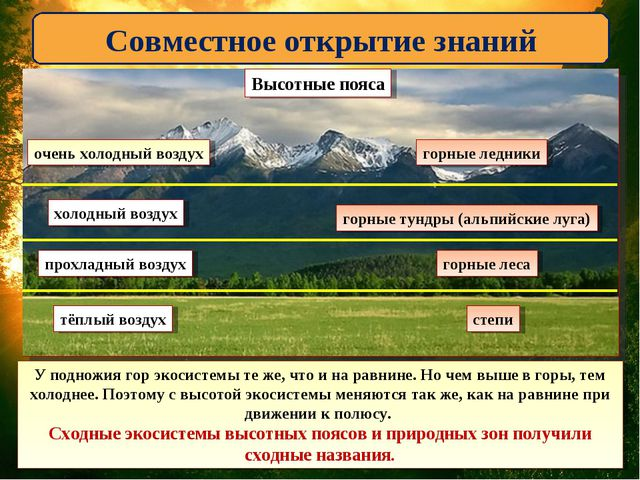 Совместное открытие знаний очень холодный воздух горные ледники холодный возд...