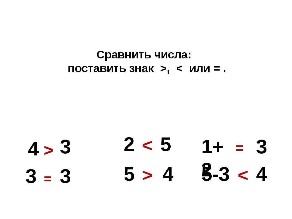 Сравнить числа: поставить знак >, < или = . 4 3 > 3 3 = 2 5 < 5 4 > 1+2 3 =...