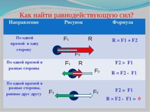Как найти равнодействующую сил? R = F1 + F2 R = F2 - F1 R = F2 - F1 = 0 Напра