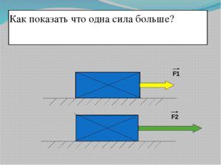 Как показать что одна сила больше? F1 F2