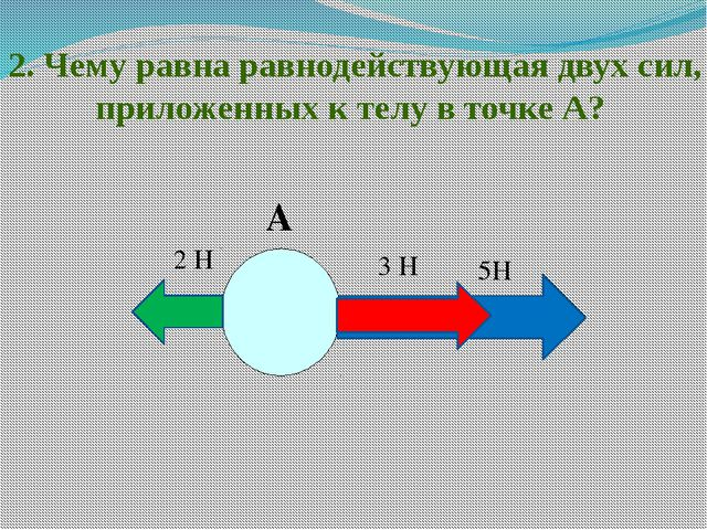 2. Чему равна равнодействующая двух сил, приложенных к телу в точке А? А 5Н...