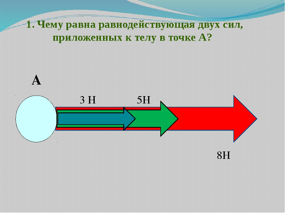 1. Чему равна равнодействующая двух сил, приложенных к телу в точке А? А 8Н...