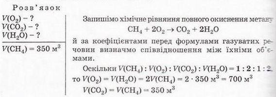 C:\Users\Татьяна\Desktop\Chemistry_144_111.jpg