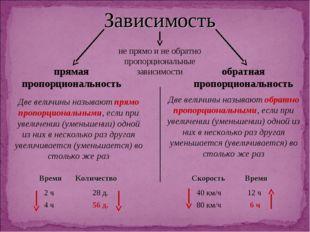 Зависимость прямая пропорциональность обратная пропорциональность Две величин