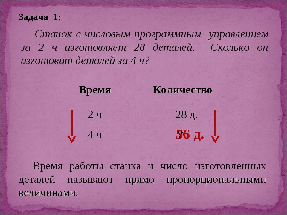 Задача 1: Станок с числовым программным управлением за 2 ч изготовляет 28 дет...