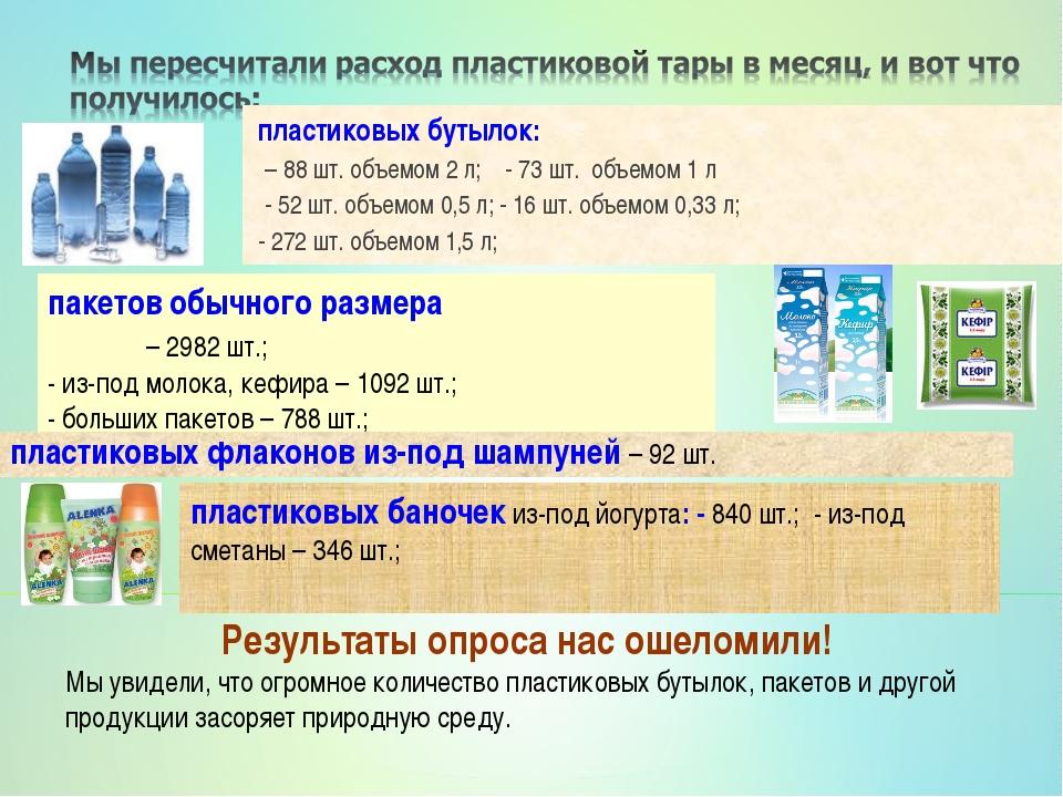 пластиковых бутылок: – 88 шт. объемом 2 л; - 73 шт. объемом 1 л - 52 шт. объе...