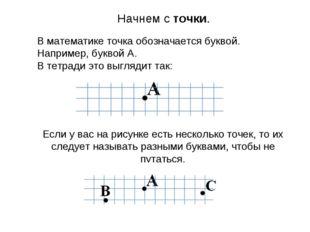 Начнем с точки. В математике точка обозначается буквой. Например, буквой А. В