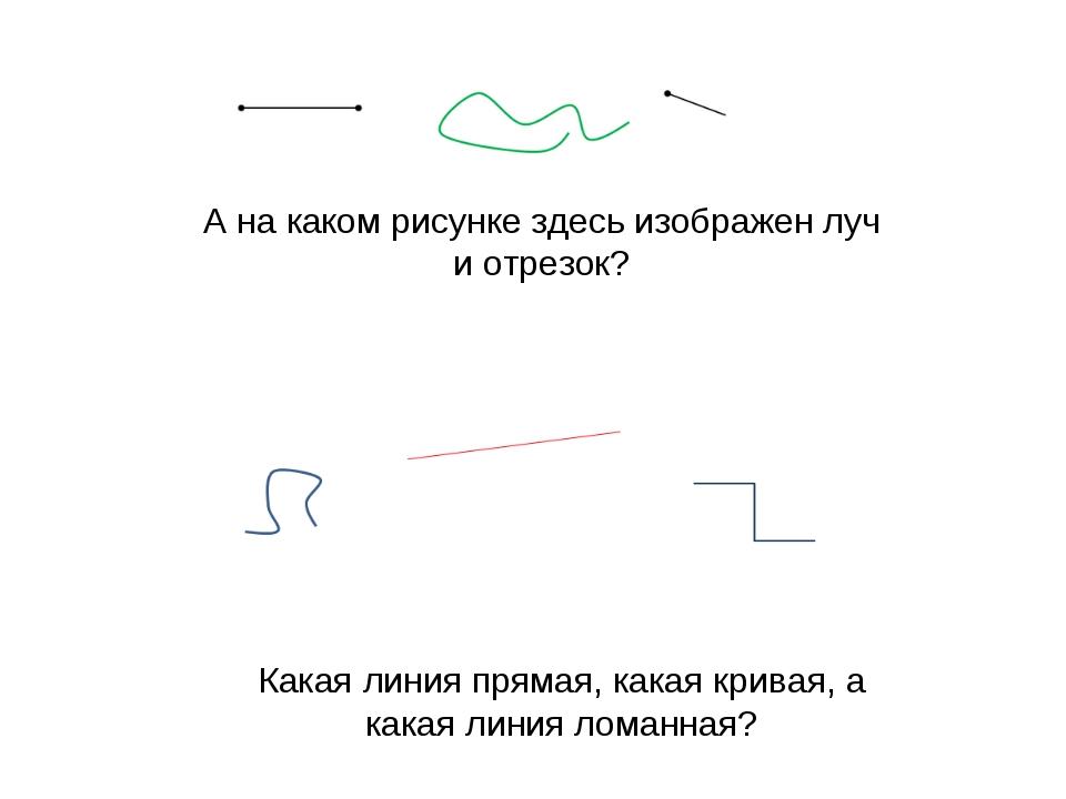 А на каком рисунке здесь изображен луч и отрезок?  Какая линия прямая, какая...