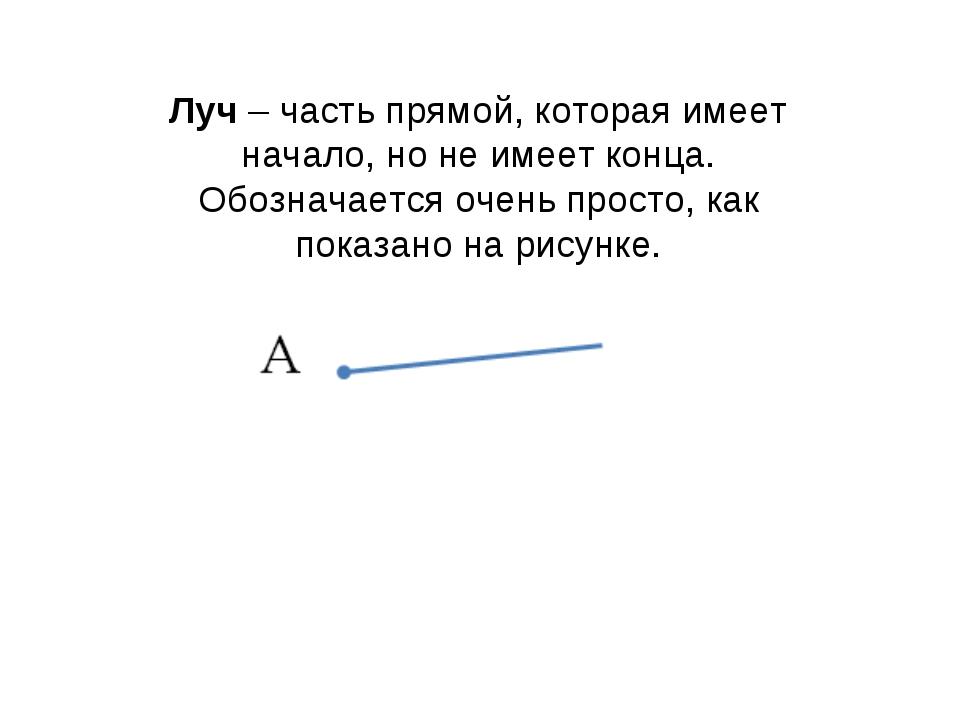 Луч – часть прямой, которая имеет начало, но не имеет конца. Обозначается оче...