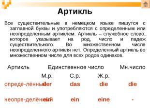 Артикль Все существительные в немецком языке пишутся с заглавной буквы и упот