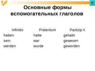 Основные формы вспомогательных глаголов InfinitivPräteritumPartizip II habe