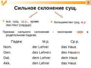 Сильное склонение сущ. все сущ. ср.р., кроме das Herz (сердце) большинство су