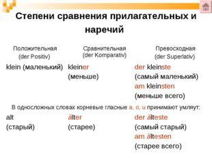 Степени сравнения прилагательных и наречий Положительная (der Positiv) Сравн