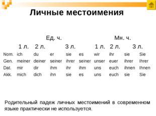 Личные местоимения Родительный падеж личных местоимений в современном языке п