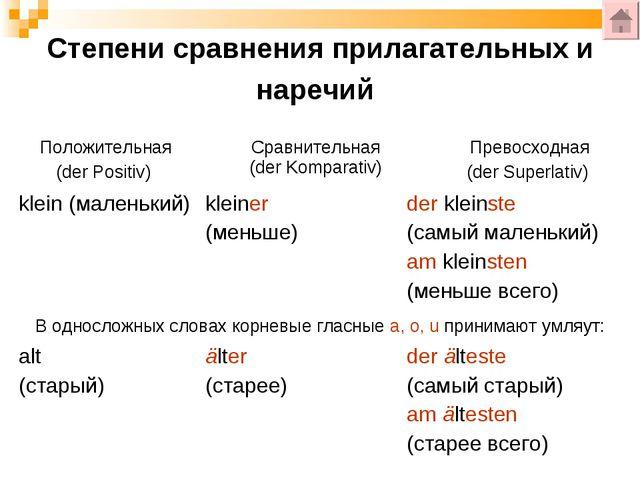 Степени сравнения прилагательных и наречий Положительная (der Positiv) Сравн...