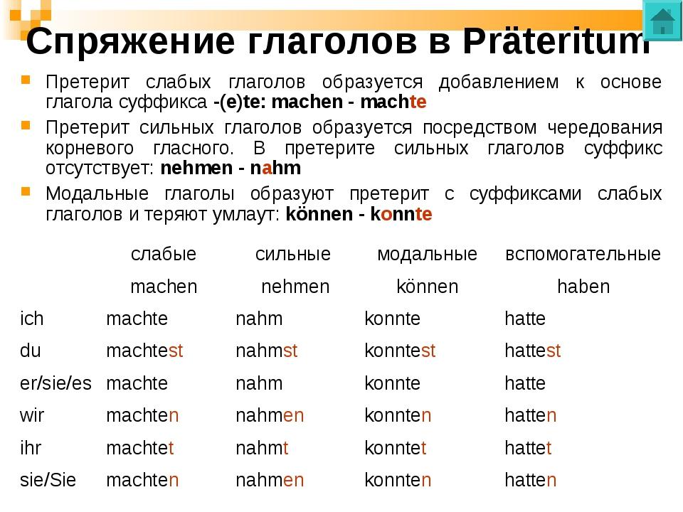 Спряжение глаголов в Präteritum Претерит слабых глаголов образуется добавлени...