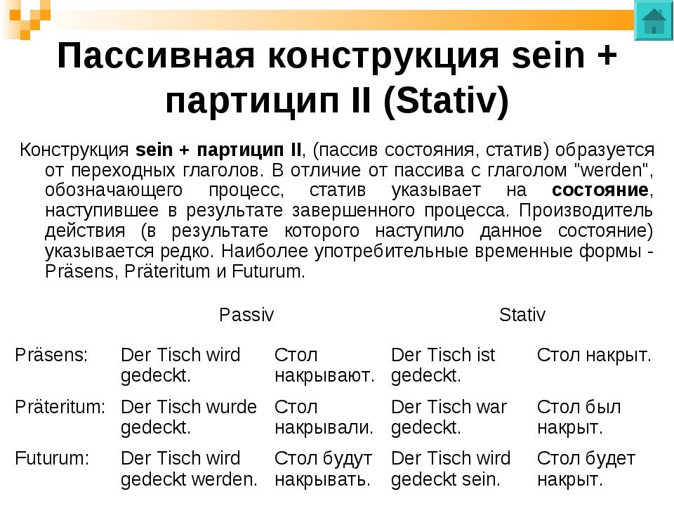Пассивная конструкция sein + партицип II (Stativ) Конструкция sein + партицип...