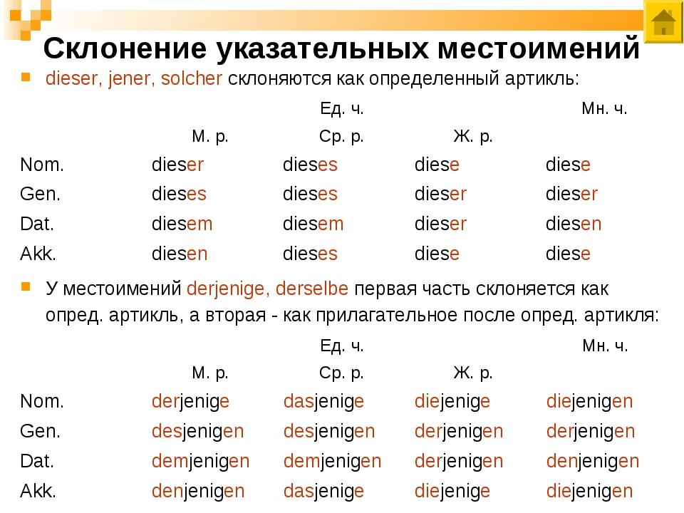 Склонение указательных местоимений dieser, jener, solcher склоняются как опре...