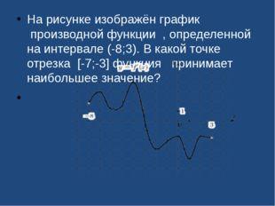 На рисунке изображён график производной функции , определенной на интервал