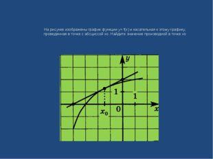 На рисунке изображены график функции у= f(x) и касательная к этому графику, п