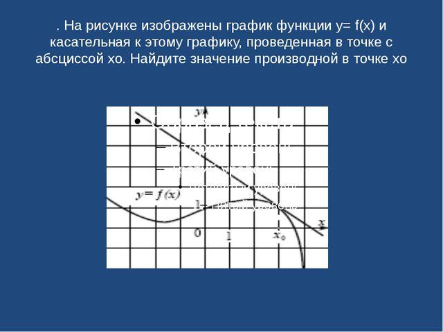 . На рисунке изображены график функции у= f(x) и касательная к этому графику,...