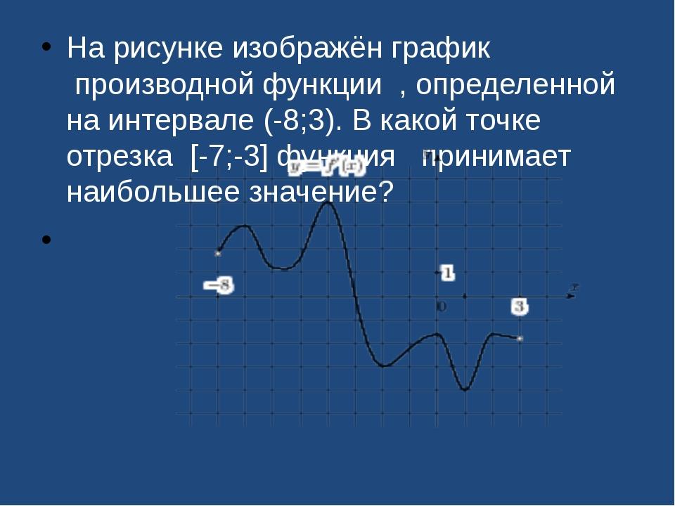 На рисунке изображён график производной функции , определенной на интервал...