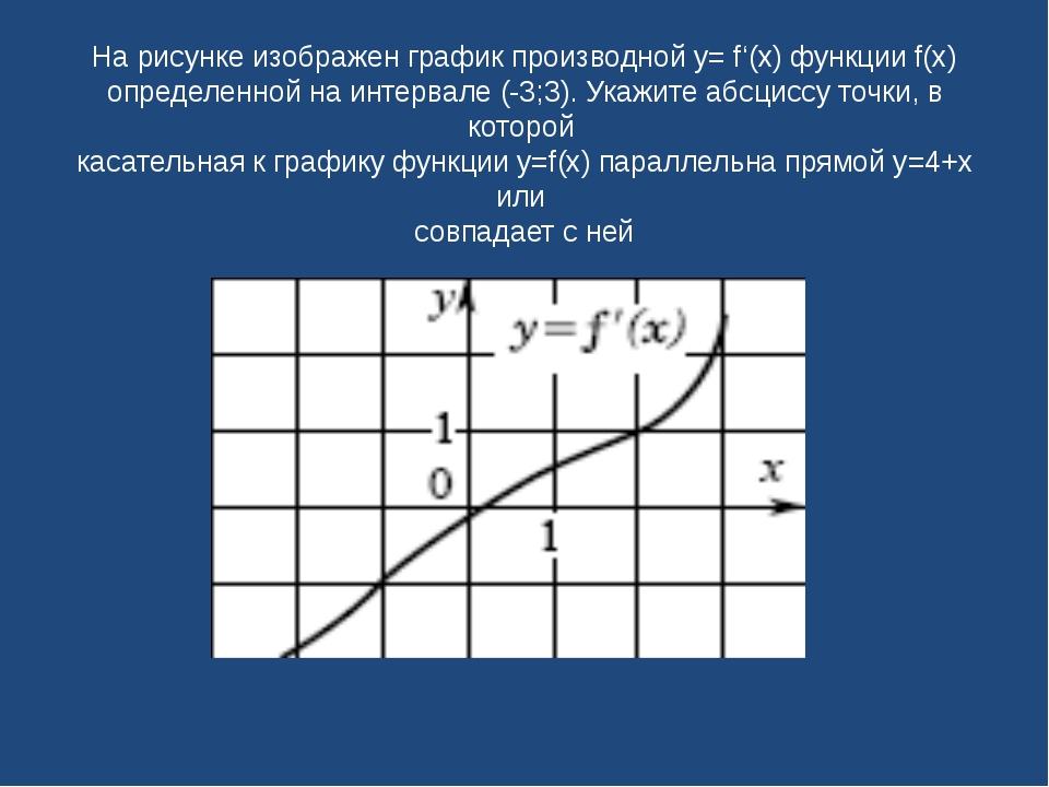 На рисунке изображен график производной y= f'(x) функции f(x) определенной на...