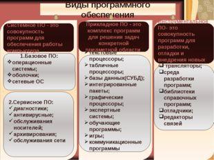 Виды программного обеспечения Системное ПО - это совокупность программ для об