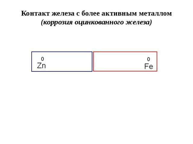 Контакт железа с более активным металлом (коррозия оцинкованного железа)
