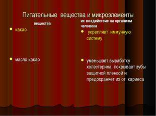 Питательные вещества и микроэлементы вещества какао масло какао их воздействи