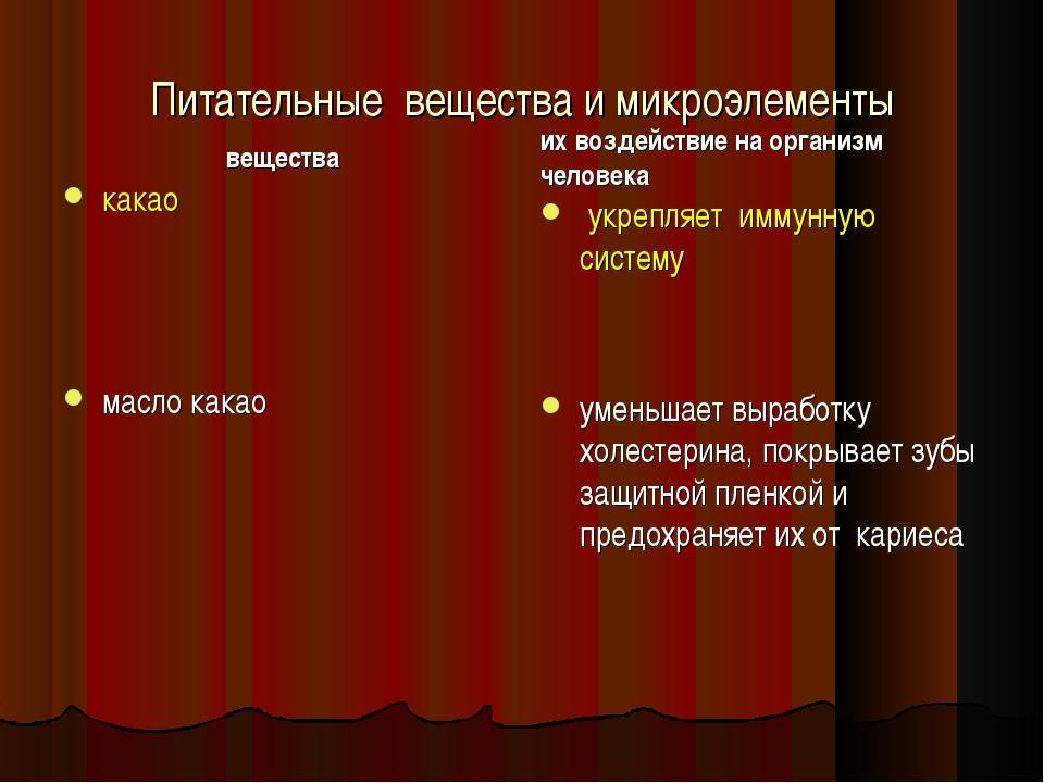Питательные вещества и микроэлементы вещества какао масло какао их воздействи...