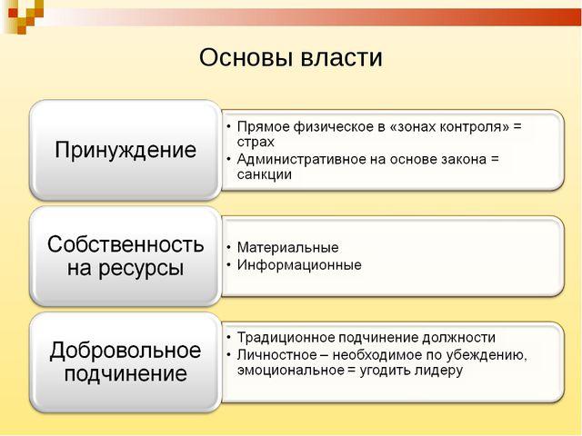 Основы власти