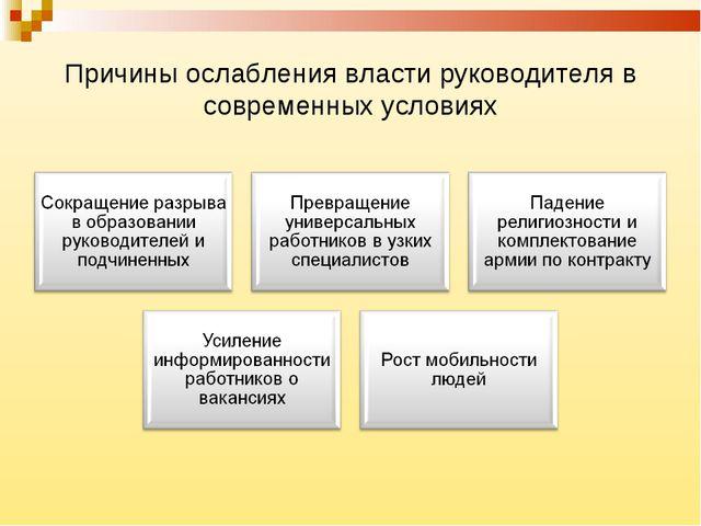 Причины ослабления власти руководителя в современных условиях
