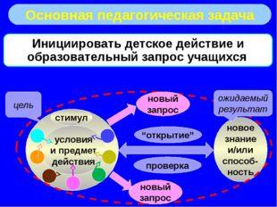 Основная педагогическая задача Инициировать детское действие и образовательн