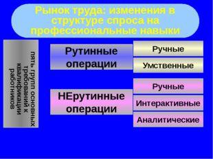 """Оценка качества начального образования. """"Индивидуализация"""" обучения: особенн"""