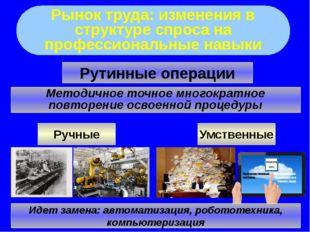 Рынок труда: изменения в структуре спроса на профессиональные навыки Рутинны