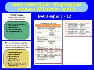 Цикл вебинаров «Формируем навыки XXI века»: анонс Вебинары 8 - 12